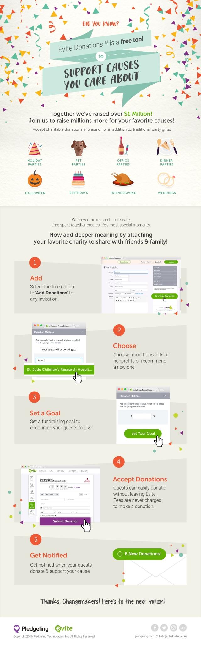 Evite_Infographic.jpg